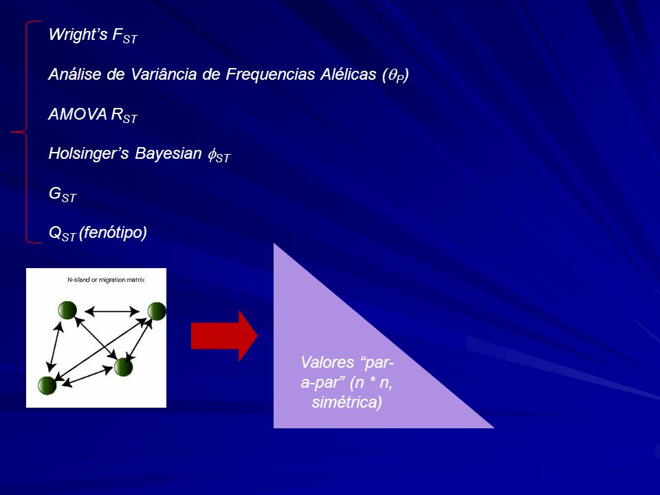 Wrights F ST Análise de Variância de Frequencias Alélicas ( P ) AMOVA R ST Holsingers Bayesian ST G ST Q ST (fenótipo) Valores par- a-par (n * n, simétrica)