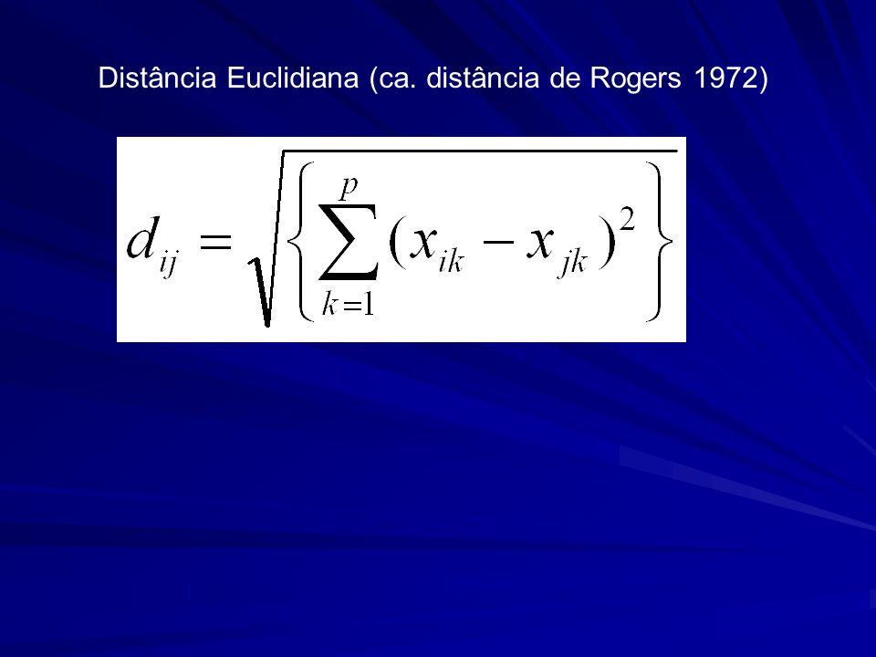 Diagrama de Shepard: diagrama de dispersão que relaciona distâncias em um espaço com dimensão reduzida com a distâncias originais (mais adequado para técnicas de ordenação): No caso do Baru, o CCC foi igual a 0.845