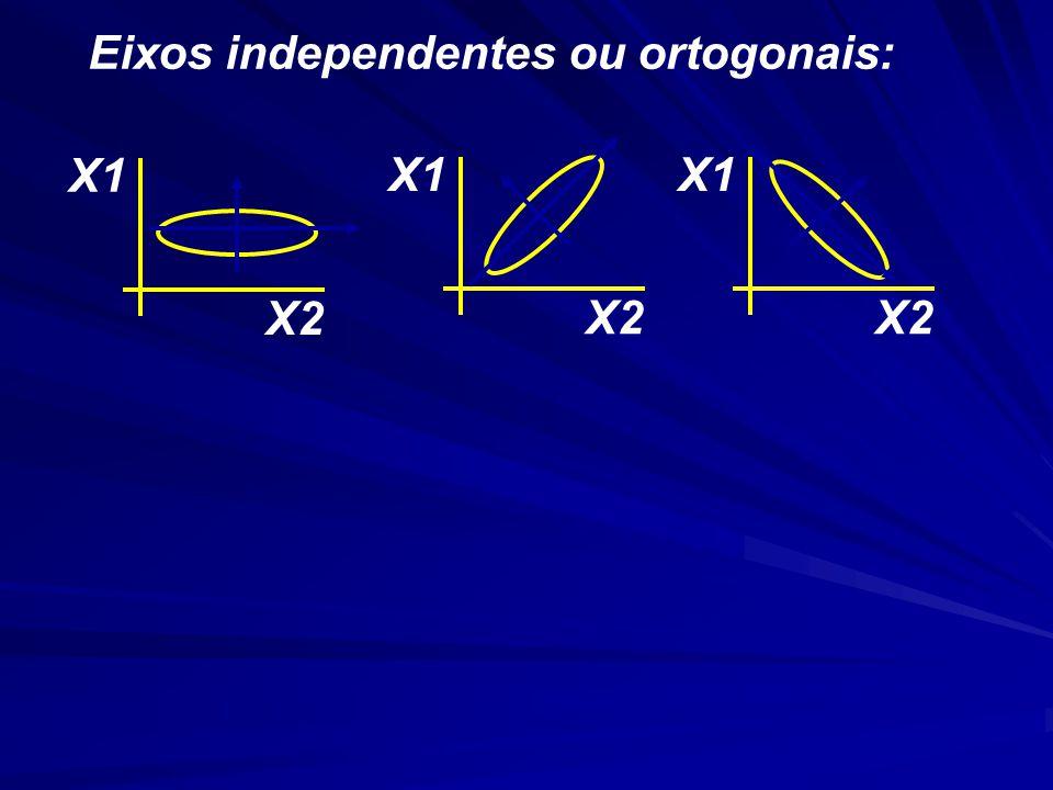 X1 X2 X1 X2 X1 X2 Eixos independentes ou ortogonais: