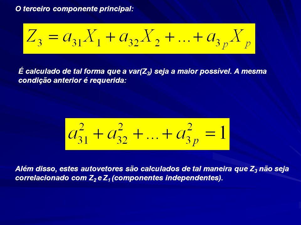 O terceiro componente principal: É calculado de tal forma que a var(Z 3 ) seja a maior possível.