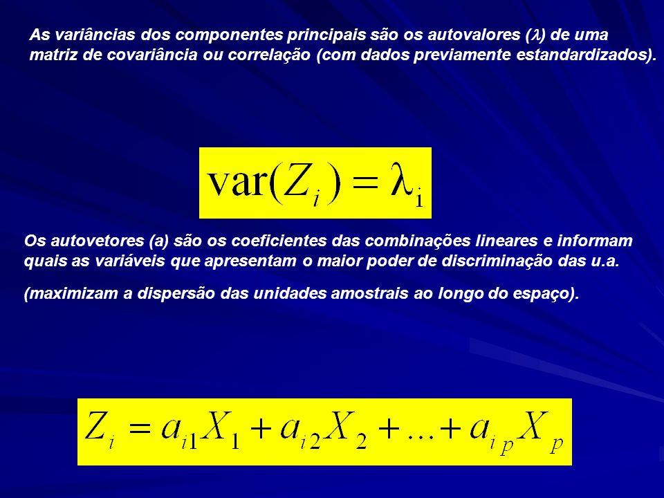 As variâncias dos componentes principais são os autovalores ( ) de uma matriz de covariância ou correlação (com dados previamente estandardizados).