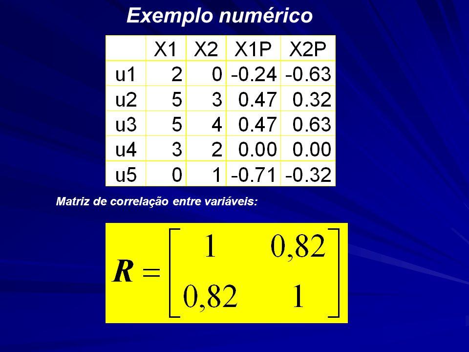 Exemplo numérico Matriz de correlação entre variáveis: