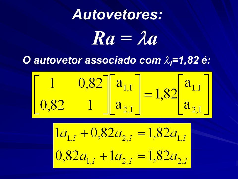 Autovetores: Ra = a O autovetor associado com I =1,82 é: