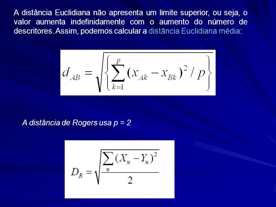 Demais passos: Calcular as distância em relação ao novo grupo D FABE C Agrupar (CDF) com (ABE)