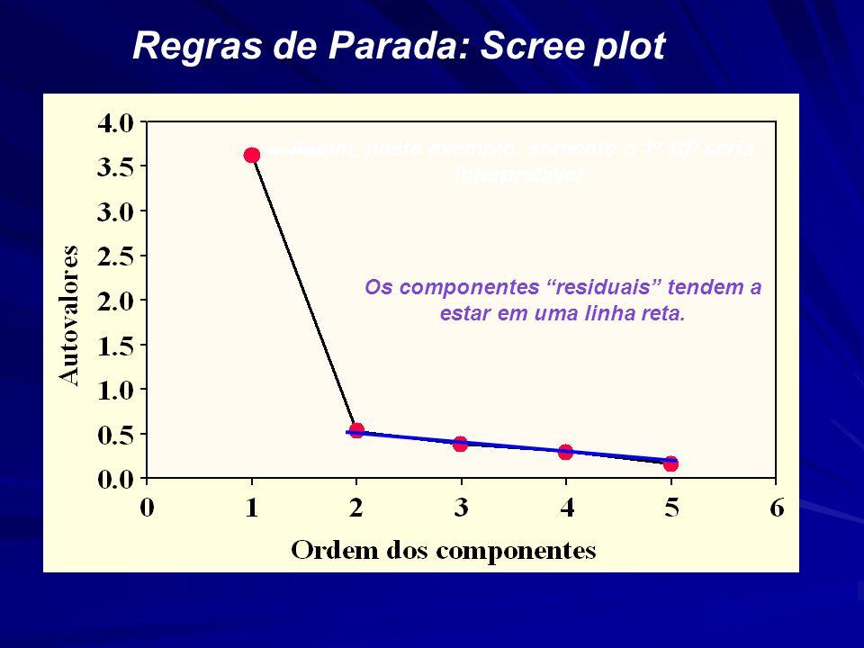 Regras de Parada: Scree plot Os componentes residuais tendem a estar em uma linha reta.