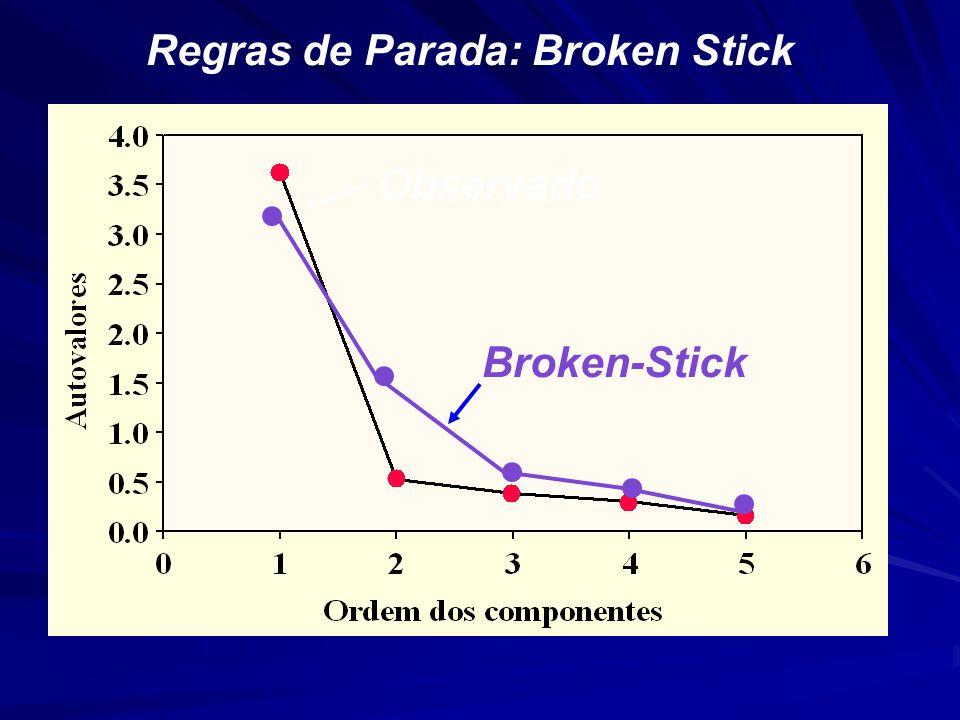 Regras de Parada: Broken Stick Broken-Stick Observado