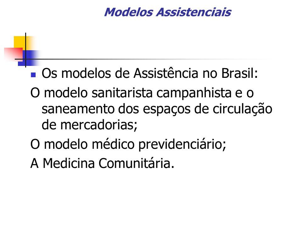Modelos Assistenciais Os modelos de Assistência no Brasil: O modelo sanitarista campanhista e o saneamento dos espaços de circulação de mercadorias; O