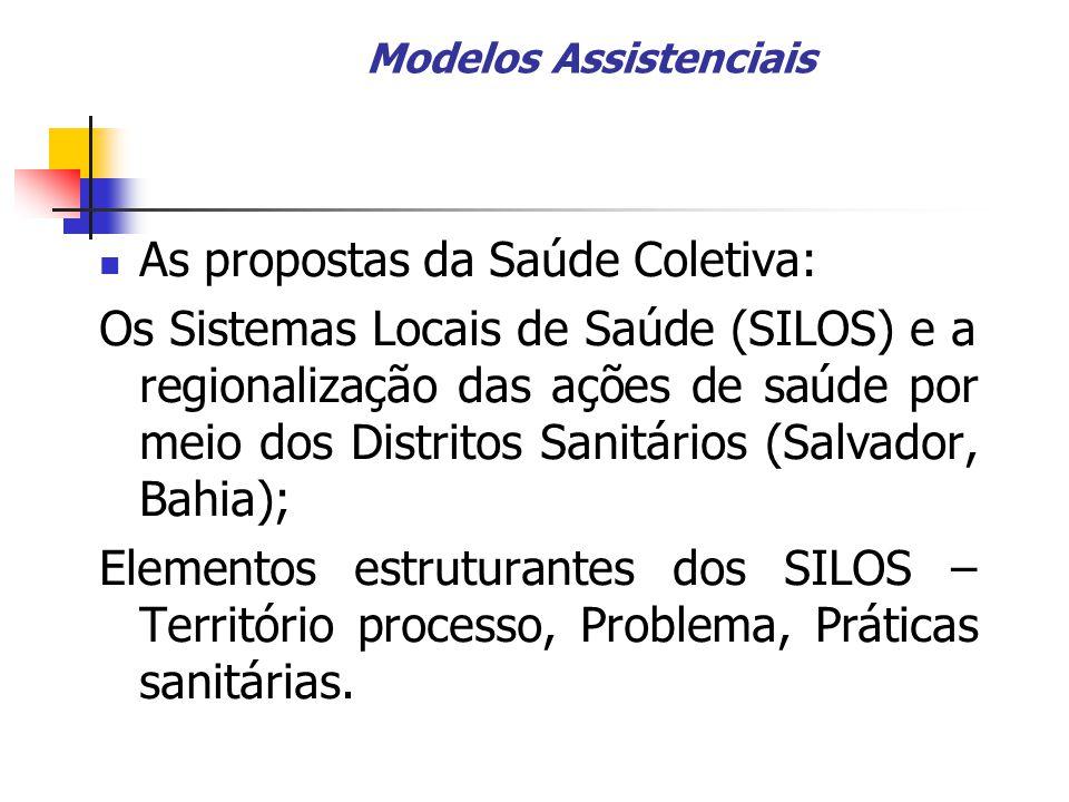 Modelos Assistenciais As propostas da Saúde Coletiva: Os Sistemas Locais de Saúde (SILOS) e a regionalização das ações de saúde por meio dos Distritos