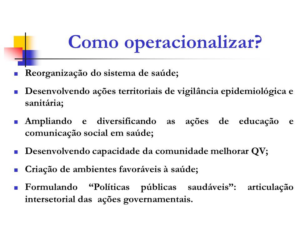 Como operacionalizar? Reorganização do sistema de saúde; Desenvolvendo ações territoriais de vigilância epidemiológica e sanitária; Ampliando e divers