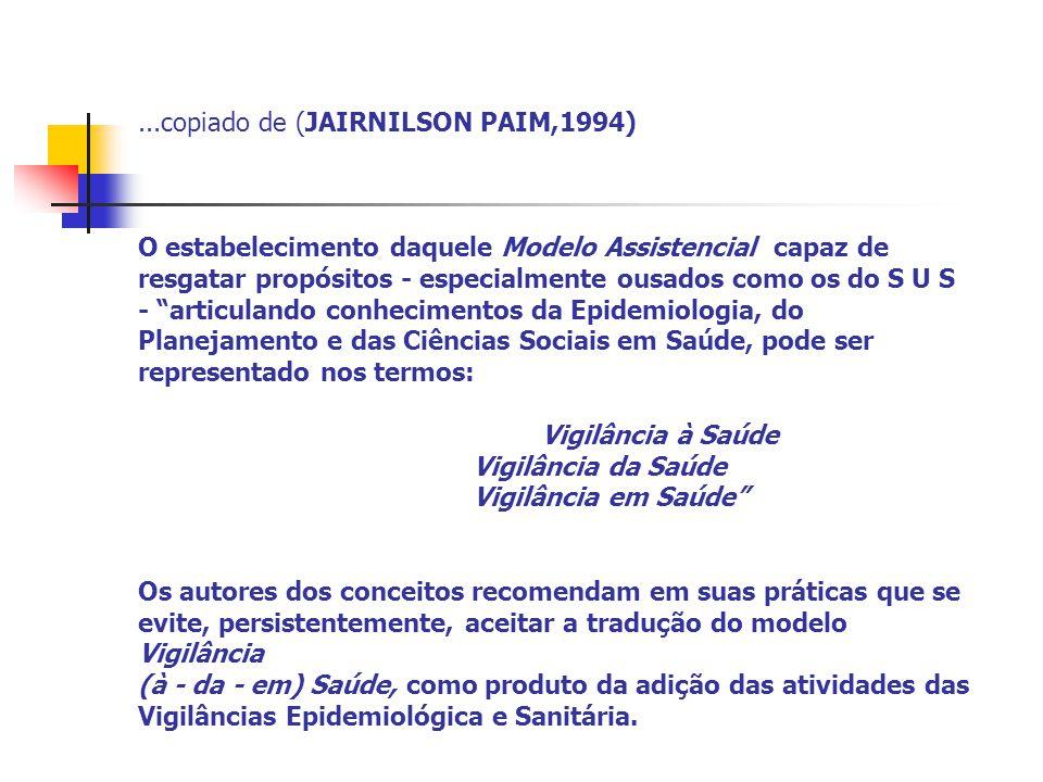 ...copiado de (JAIRNILSON PAIM,1994) O estabelecimento daquele Modelo Assistencial capaz de resgatar propósitos - especialmente ousados como os do S U