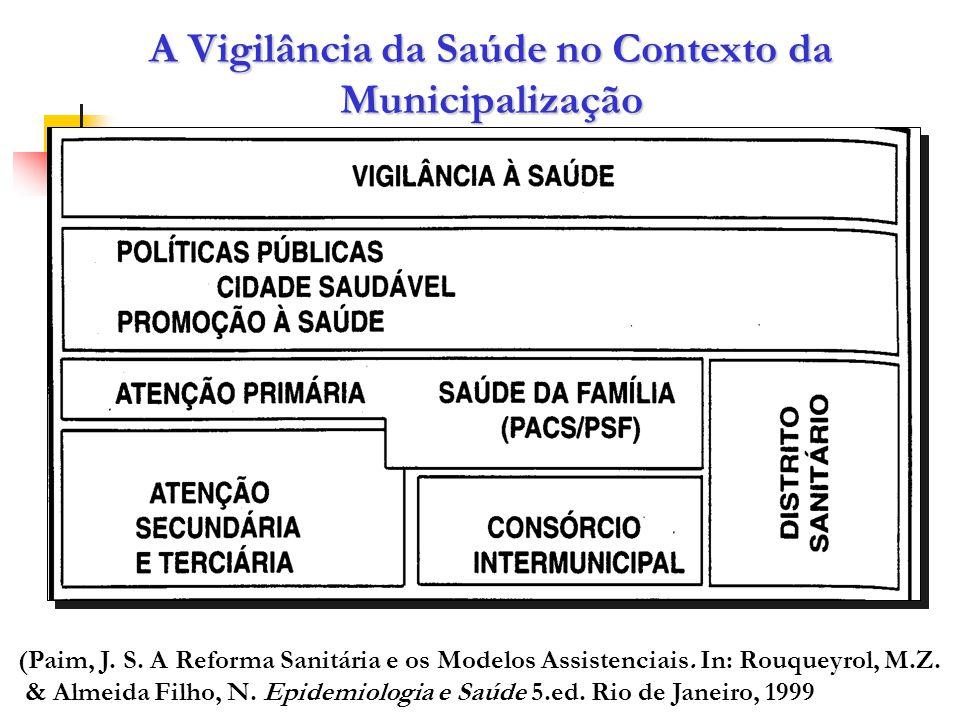 (Paim, J. S. A Reforma Sanitária e os Modelos Assistenciais. In: Rouqueyrol, M.Z. & Almeida Filho, N. Epidemiologia e Saúde 5.ed. Rio de Janeiro, 1999