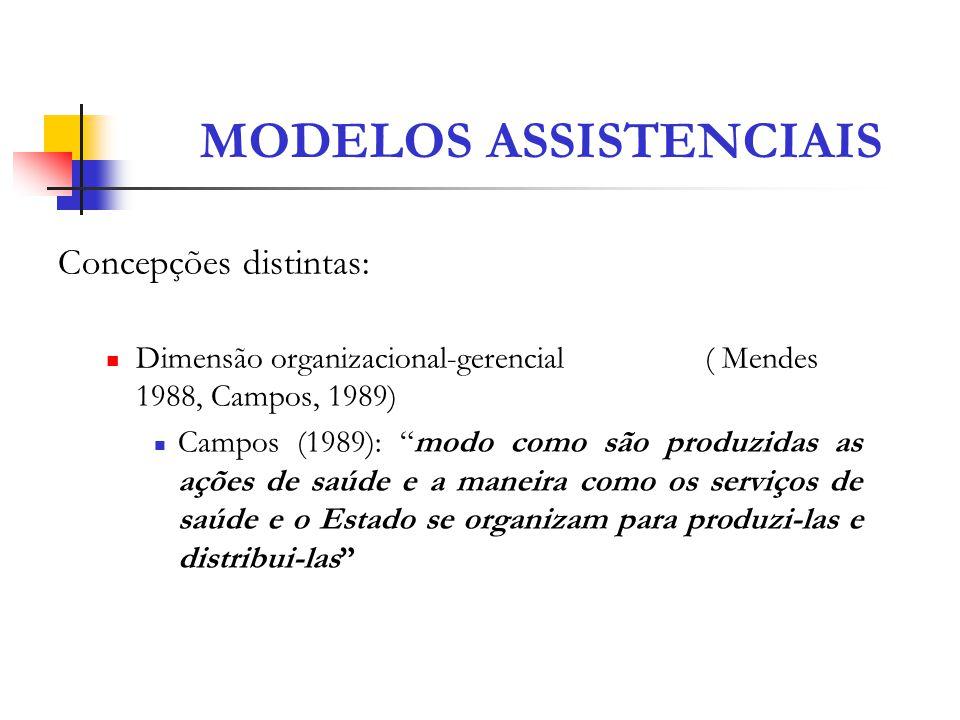 MODELOS ASSISTENCIAIS Concepções distintas: Dimensão organizacional-gerencial ( Mendes 1988, Campos, 1989) Campos (1989): modo como são produzidas as