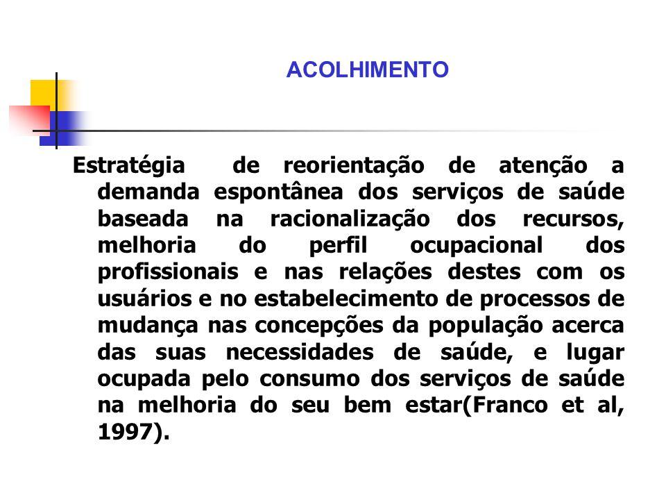 ACOLHIMENTO Estratégia de reorientação de atenção a demanda espontânea dos serviços de saúde baseada na racionalização dos recursos, melhoria do perfi