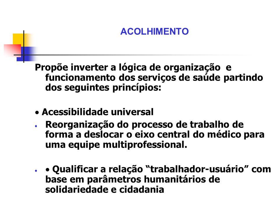 ACOLHIMENTO Propõe inverter a lógica de organização e funcionamento dos serviços de saúde partindo dos seguintes princípios: Acessibilidade universal