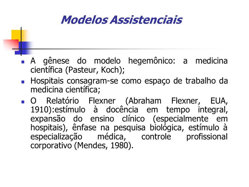 Modelos Assistenciais A gênese do modelo hegemônico: a medicina científica (Pasteur, Koch); Hospitais consagram-se como espaço de trabalho da medicina