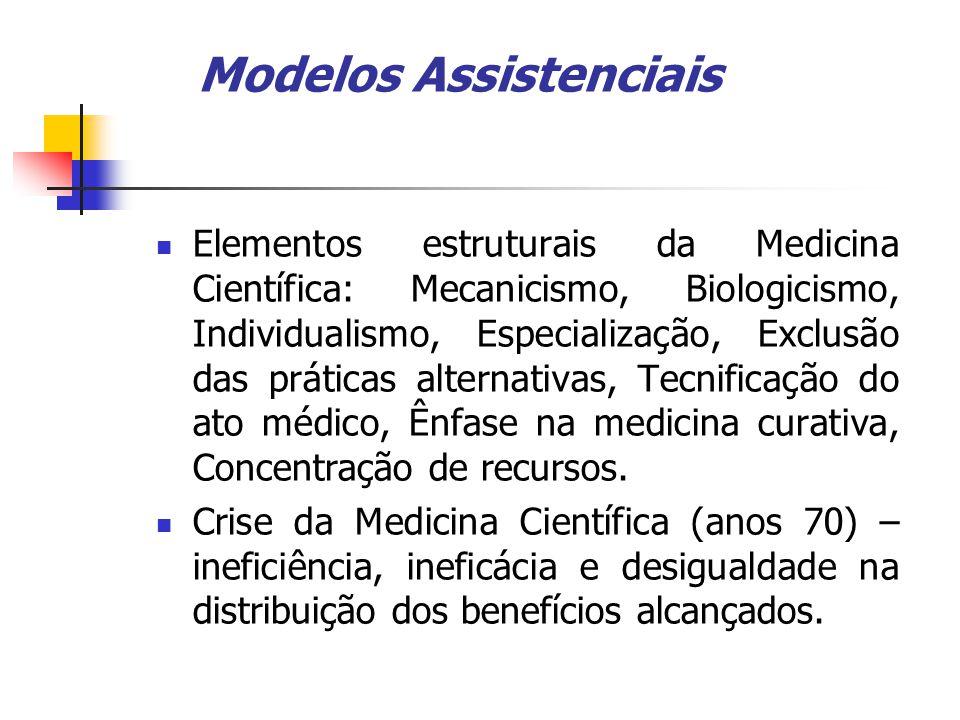 Modelos Assistenciais Elementos estruturais da Medicina Científica: Mecanicismo, Biologicismo, Individualismo, Especialização, Exclusão das práticas a