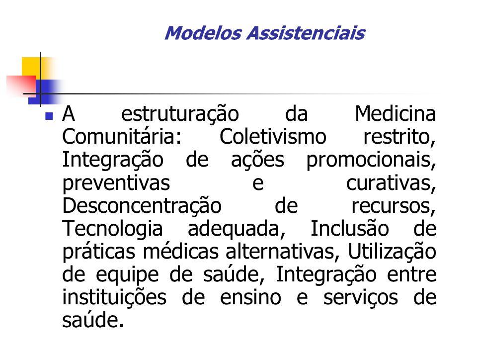 Modelos Assistenciais A estruturação da Medicina Comunitária: Coletivismo restrito, Integração de ações promocionais, preventivas e curativas, Desconc