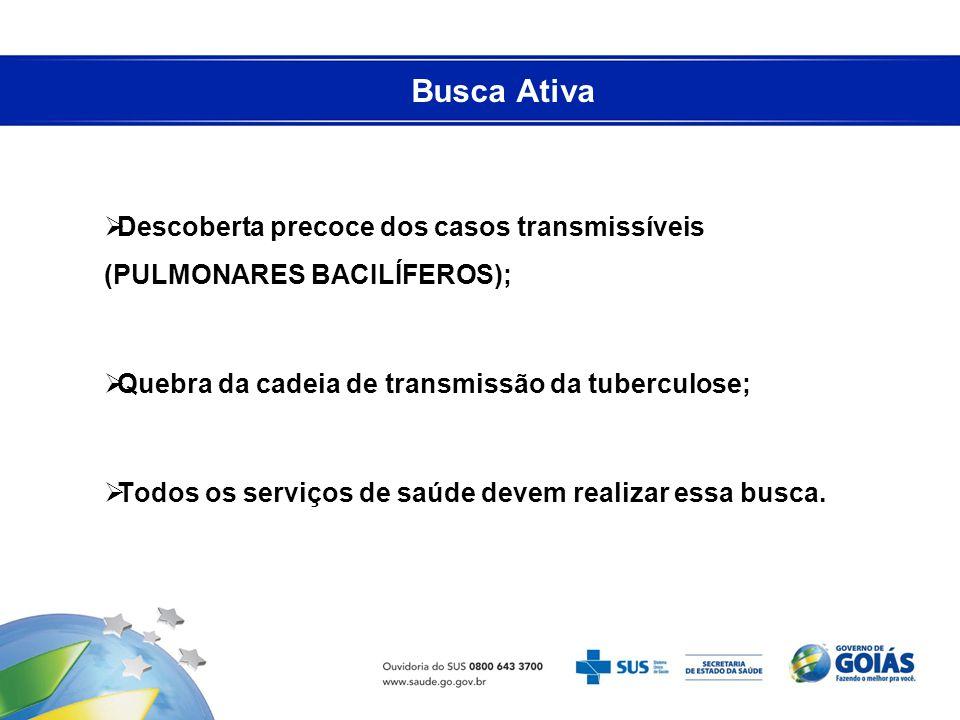 Busca Ativa Descoberta precoce dos casos transmissíveis (PULMONARES BACILÍFEROS); Quebra da cadeia de transmissão da tuberculose; Todos os serviços de