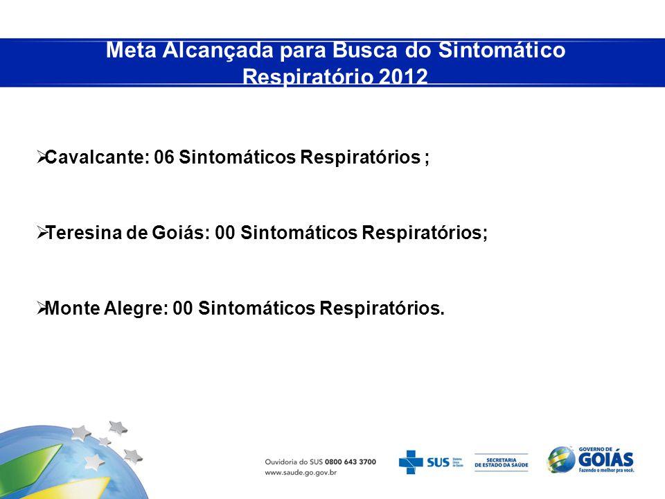 Meta Alcançada para Busca do Sintomático Respiratório 2012 Cavalcante: 06 Sintomáticos Respiratórios ; Teresina de Goiás: 00 Sintomáticos Respiratório