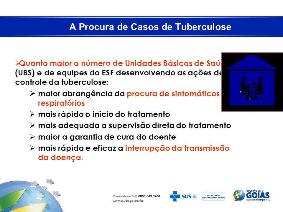 A Procura de Casos de Tuberculose Quanto maior o número de Unidades Básicas de Saúde (UBS) e de equipes do ESF desenvolvendo as ações de controle da t