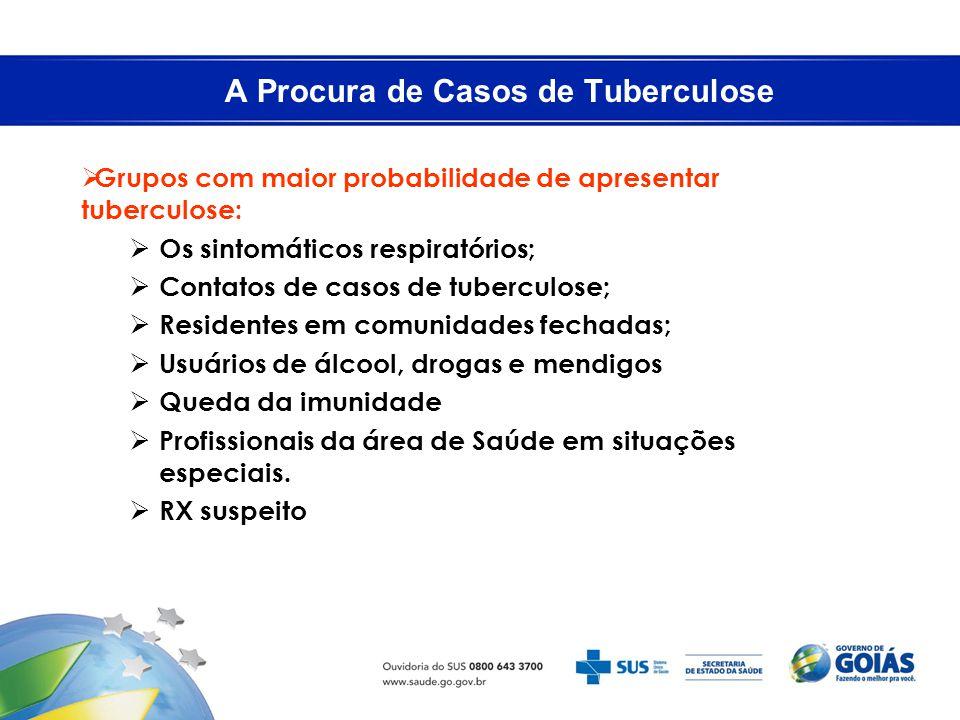 A Procura de Casos de Tuberculose Grupos com maior probabilidade de apresentar tuberculose: Os sintomáticos respiratórios; Contatos de casos de tuberc