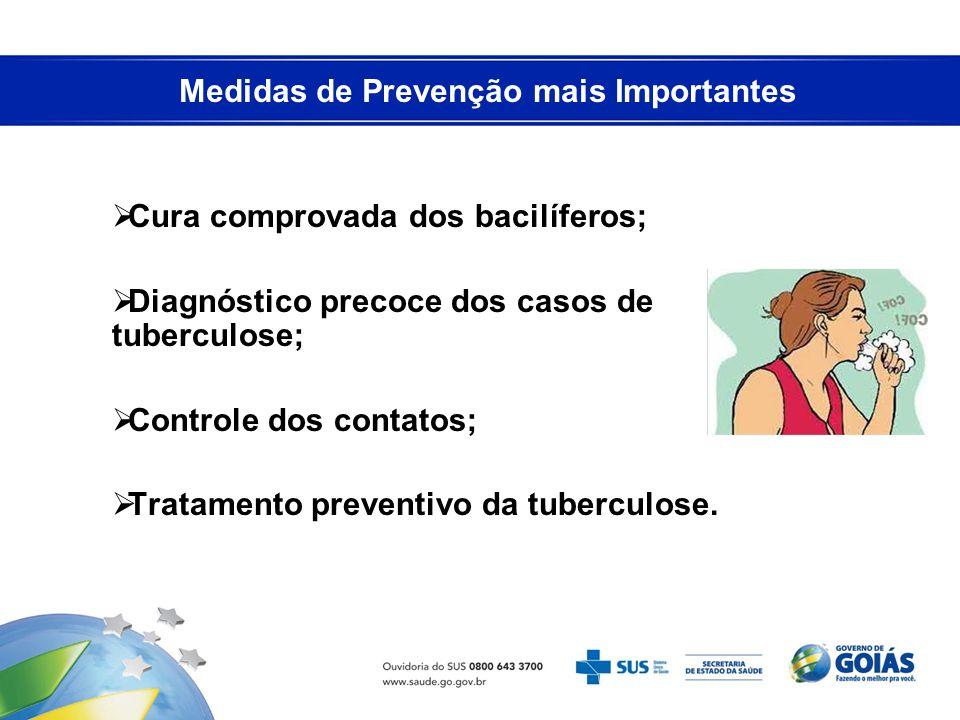 Medidas de Prevenção mais Importantes Cura comprovada dos bacilíferos; Diagnóstico precoce dos casos de tuberculose; Controle dos contatos; Tratamento