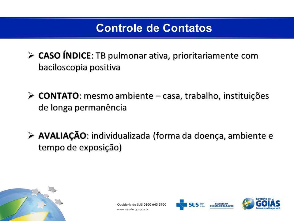 Controle de Contatos CASO ÍNDICE: TB pulmonar ativa, prioritariamente com baciloscopia positiva CASO ÍNDICE: TB pulmonar ativa, prioritariamente com b
