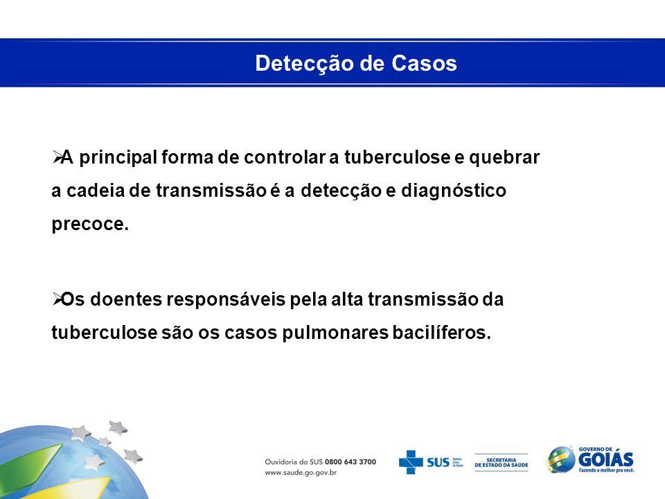 Detecção de Casos A principal forma de controlar a tuberculose e quebrar a cadeia de transmissão é a detecção e diagnóstico precoce. Os doentes respon