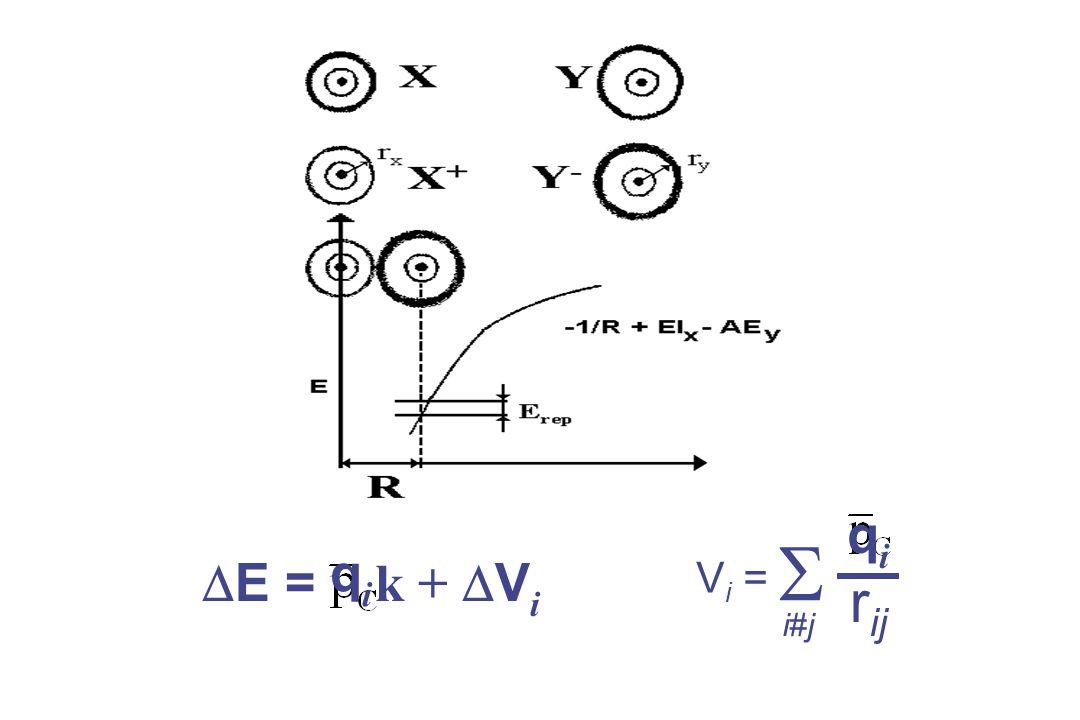 qiqi E = k + V i V i = i#ji#j r ij qiqi