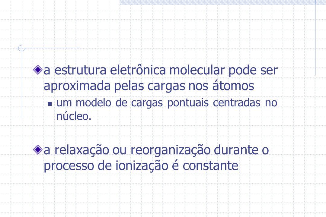 a estrutura eletrônica molecular pode ser aproximada pelas cargas nos átomos um modelo de cargas pontuais centradas no núcleo. a relaxação ou reorgani