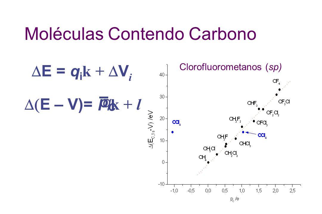 Moléculas Contendo Carbono E = q i k + V i pCpC E – V)= k + l qiqi Clorofluorometanos (sp)