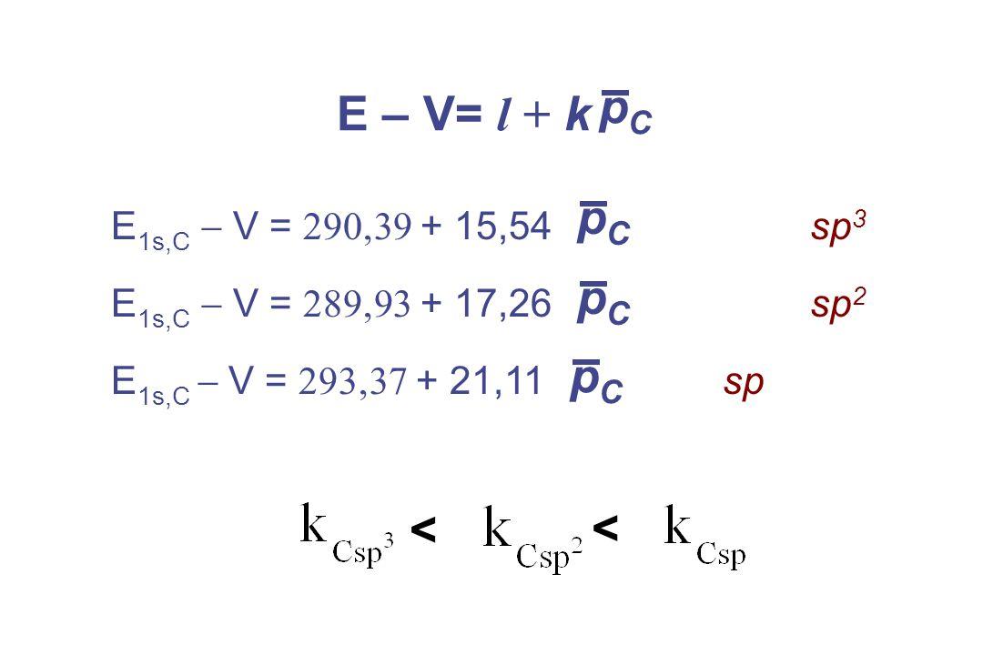 E 1s,C V = + 15,54sp 3 E 1s,C V = + 17,26sp 2 E 1s,C V = + 21,11sp pCpC pCpC pCpC pCpC E – V= l + k < <