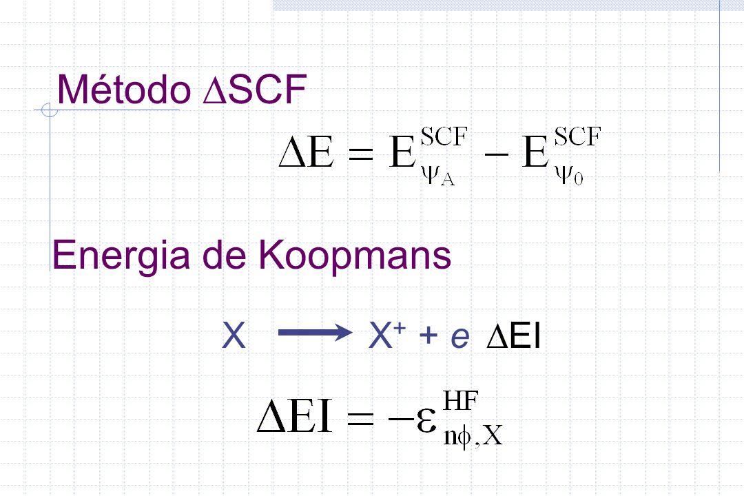 Método SCF X X + + e EI Energia de Koopmans