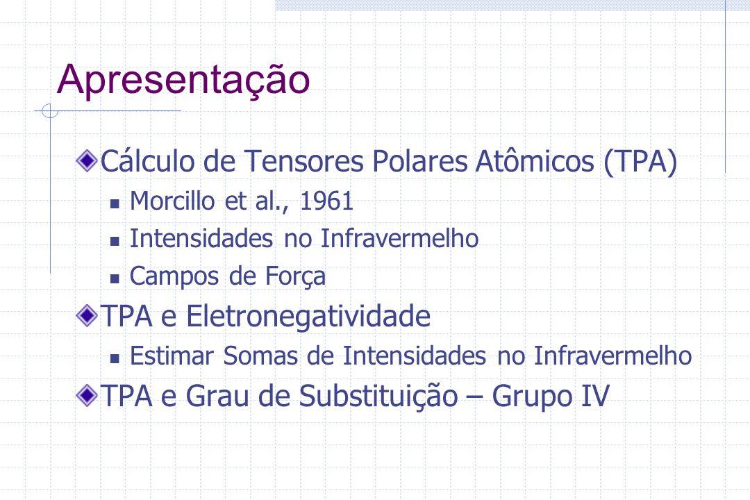 Apresentação Cálculo de Tensores Polares Atômicos (TPA) Morcillo et al., 1961 Intensidades no Infravermelho Campos de Força TPA e Eletronegatividade E