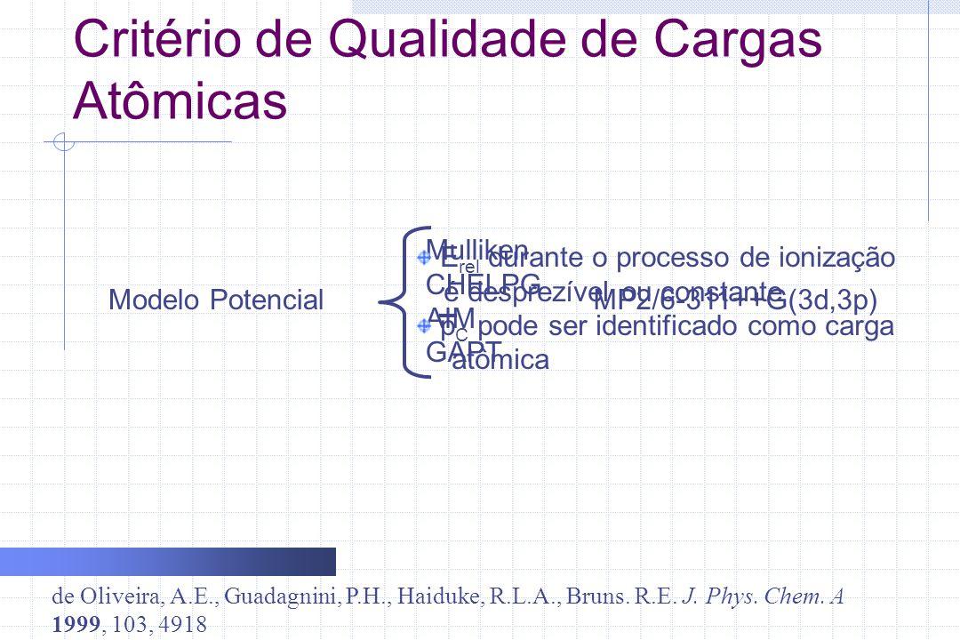 Critério de Qualidade de Cargas Atômicas Modelo Potencial Mulliken CHELPG AIM GAPT MP2/6-311++G(3d,3p) E rel durante o processo de ionização é desprez