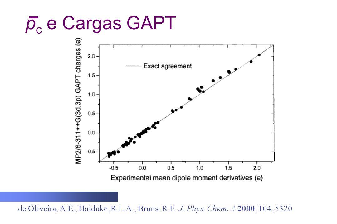 p c e Cargas GAPT de Oliveira, A.E., Haiduke, R.L.A., Bruns. R.E. J. Phys. Chem. A 2000, 104, 5320