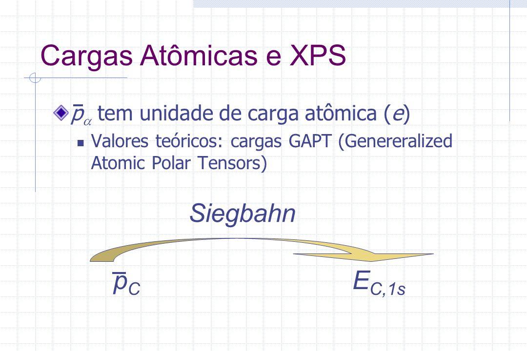 Raio-X e Infravermelho Bruns et al J.Braz. Chem. Soc.