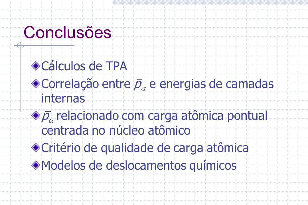Conclusões Cálculos de TPA Correlação entre p e energias de camadas internas p relacionado com carga atômica pontual centrada no núcleo atômico Critér