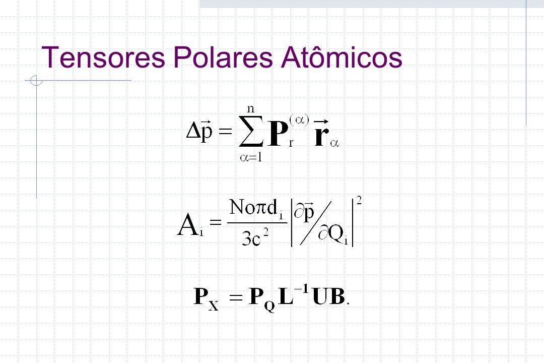 Tensores Polares Atômicos
