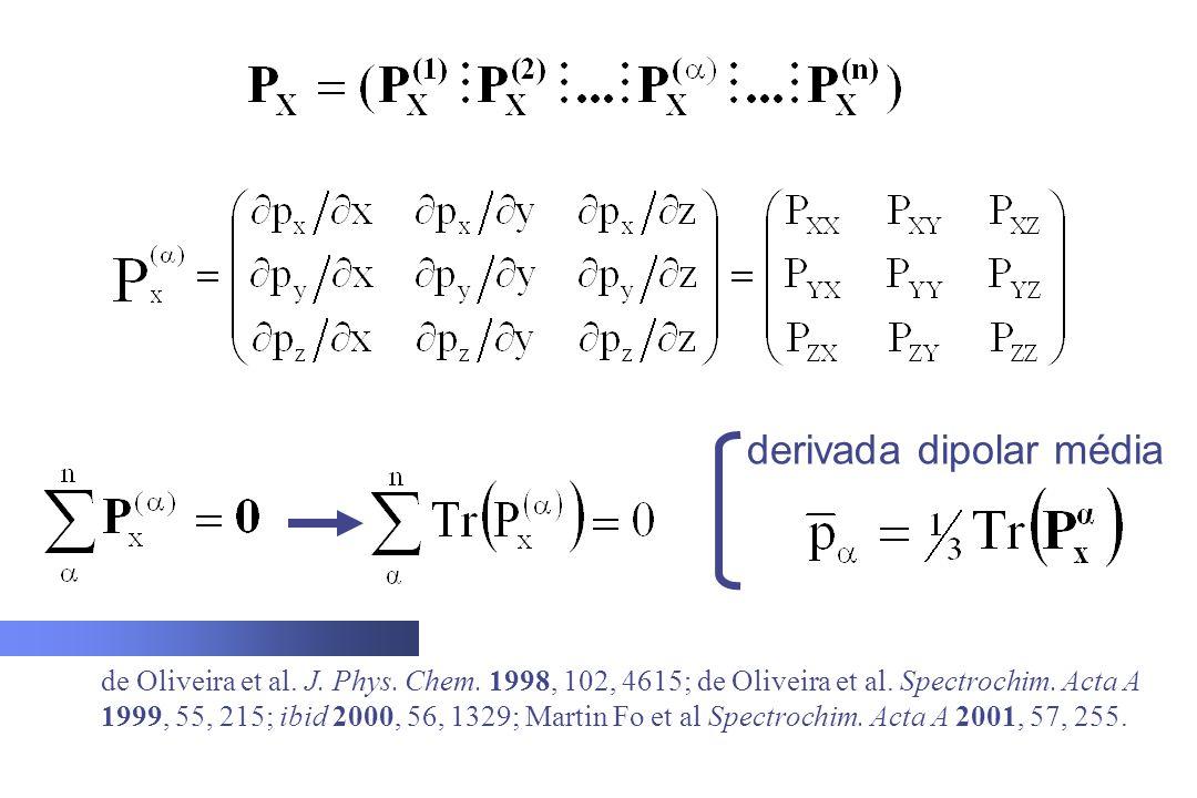 de Oliveira et al. J. Phys. Chem. 1998, 102, 4615; de Oliveira et al. Spectrochim. Acta A 1999, 55, 215; ibid 2000, 56, 1329; Martin Fo et al Spectroc