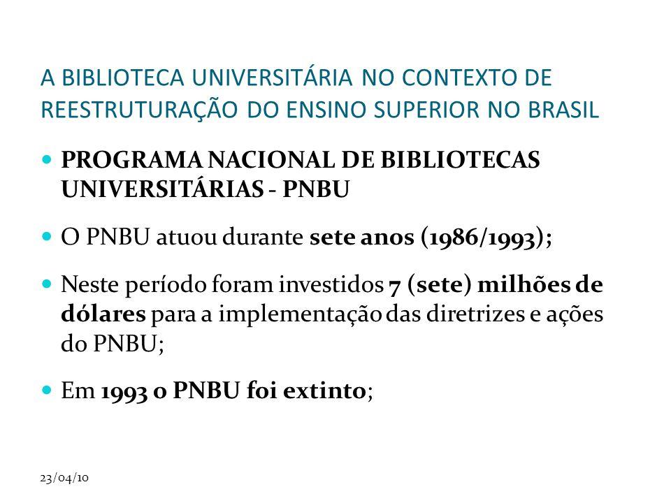 23/04/10 A BIBLIOTECA UNIVERSITÁRIA NO CONTEXTO DE REESTRUTURAÇÃO DO ENSINO SUPERIOR NO BRASIL PROGRAMA NACIONAL DE BIBLIOTECAS UNIVERSITÁRIAS - PNBU O PNBU atuou durante sete anos (1986/1993); Neste período foram investidos 7 (sete) milhões de dólares para a implementação das diretrizes e ações do PNBU; Em 1993 o PNBU foi extinto;