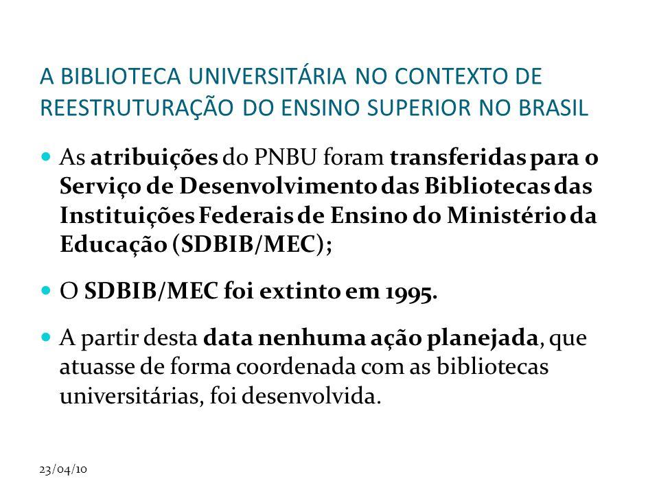 23/04/10 A BIBLIOTECA UNIVERSITÁRIA NO CONTEXTO DE REESTRUTURAÇÃO DO ENSINO SUPERIOR NO BRASIL As atribuições do PNBU foram transferidas para o Serviço de Desenvolvimento das Bibliotecas das Instituições Federais de Ensino do Ministério da Educação (SDBIB/MEC); O SDBIB/MEC foi extinto em 1995.