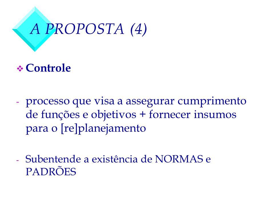 A PROPOSTA (4) v Controle - processo que visa a assegurar cumprimento de funções e objetivos + fornecer insumos para o [re]planejamento - Subentende a