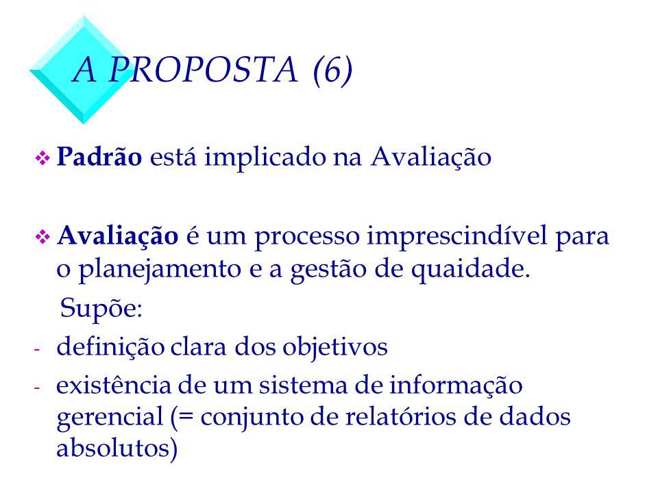 A PROPOSTA (6) v Padrão está implicado na Avaliação v Avaliação é um processo imprescindível para o planejamento e a gestão de quaidade. Supõe : - def