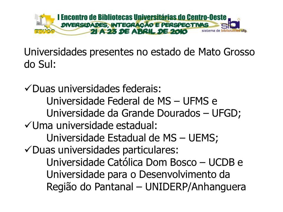 EVENTOS Universidades presentes no estado de Mato Grosso do Sul: Duas universidades federais: Universidade Federal de MS – UFMS e Universidade da Gran