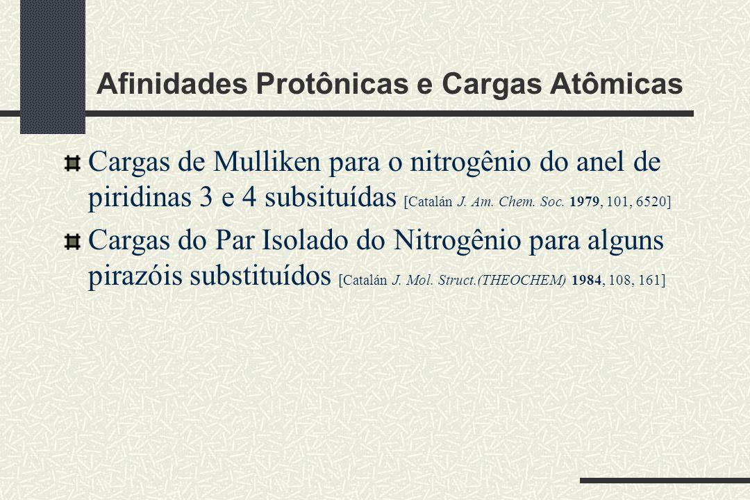 Afinidades Protônicas e Cargas Atômicas Cargas de Mulliken para o nitrogênio do anel de piridinas 3 e 4 subsituídas [Catalán J. Am. Chem. Soc. 1979, 1