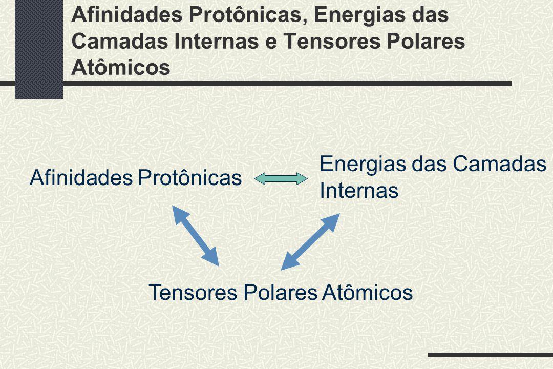 Afinidades Protônicas, Energias das Camadas Internas e Tensores Polares Atômicos Afinidades Protônicas Energias das Camadas Internas Tensores Polares