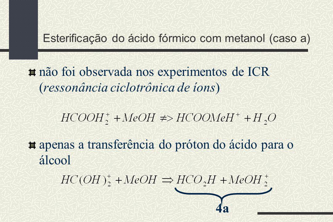 Esterificação do ácido fórmico com metanol (caso a) não foi observada nos experimentos de ICR (ressonância ciclotrônica de íons) apenas a transferênci