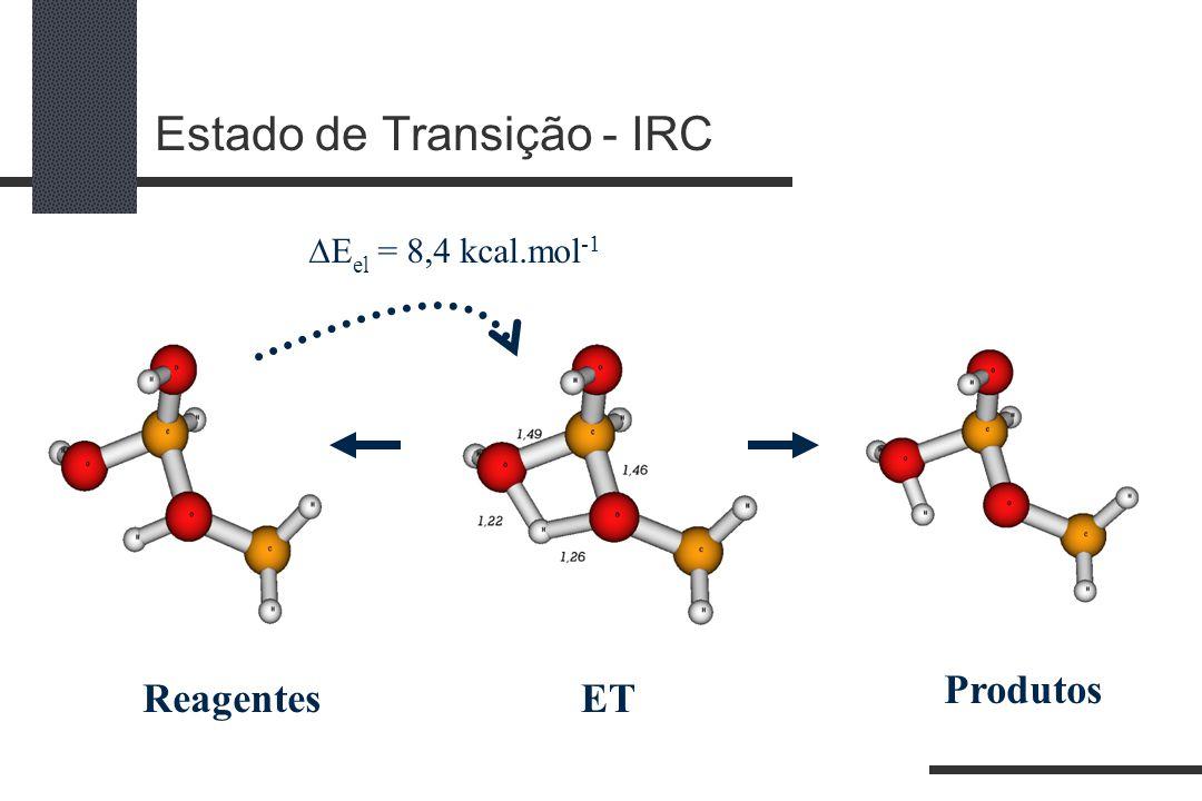 Estado de Transição - IRC ETReagentes Produtos E el = 8,4 kcal.mol -1