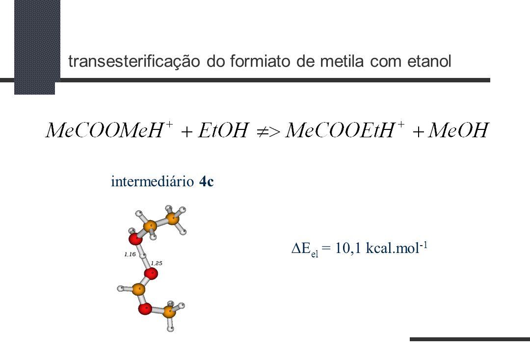 transesterificação do formiato de metila com etanol intermediário 4c E el = 10,1 kcal.mol -1